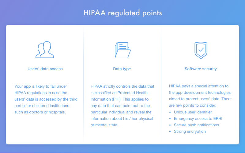 HIPAA regulated points in medical apps