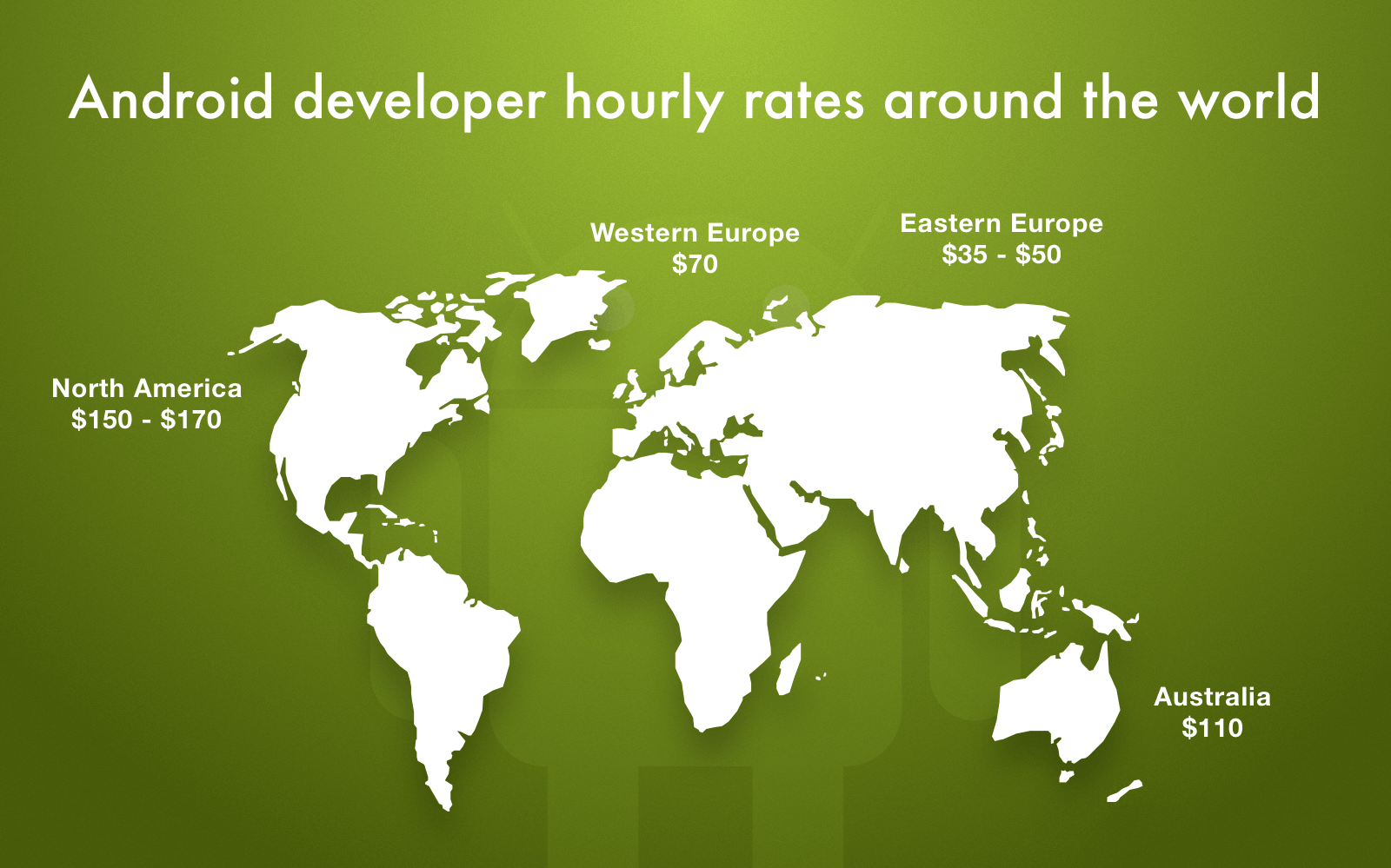 android developer per hour rate