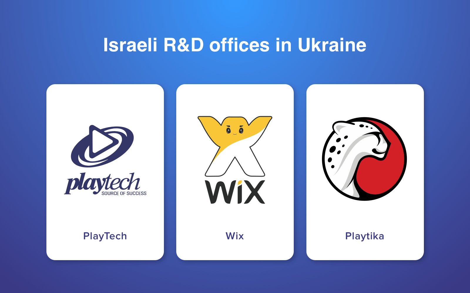 Israeli R&D offices