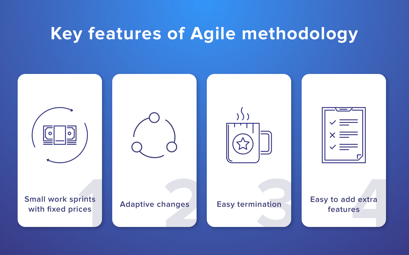 Key features of Agile project estimation
