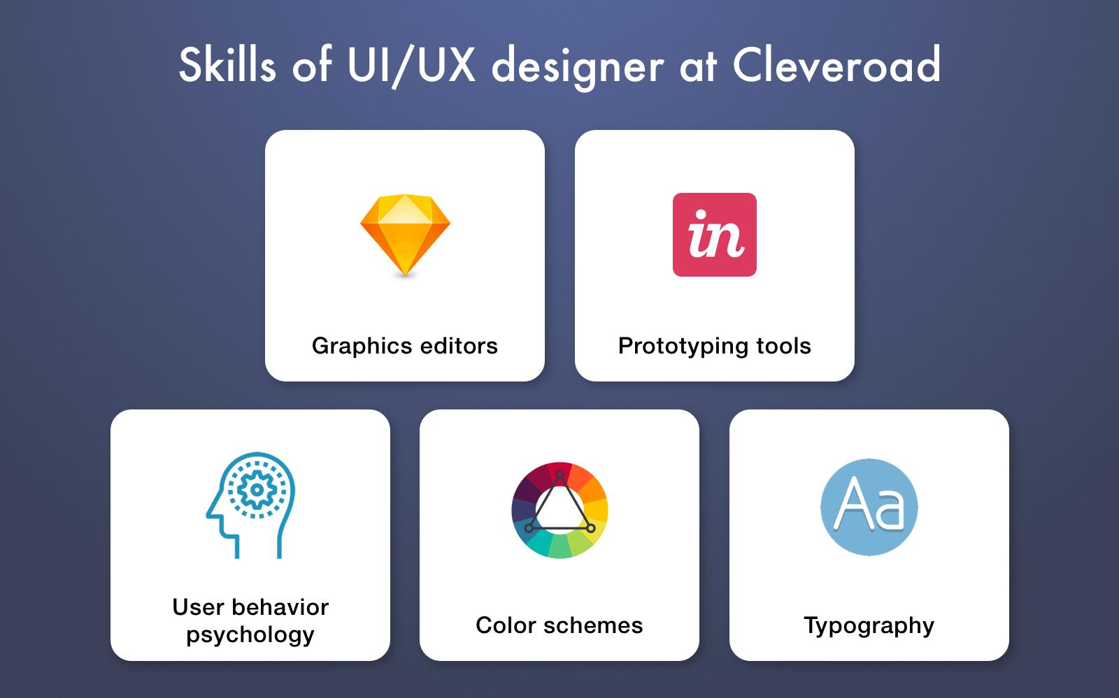 ui ux designer skills