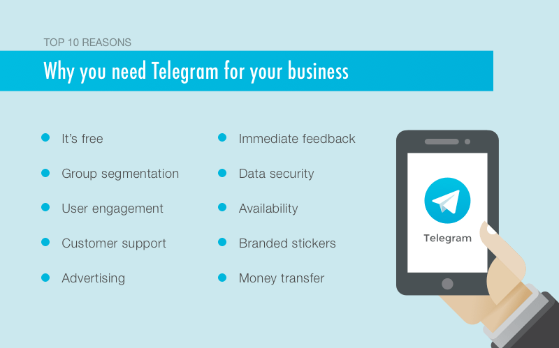 telegram business model