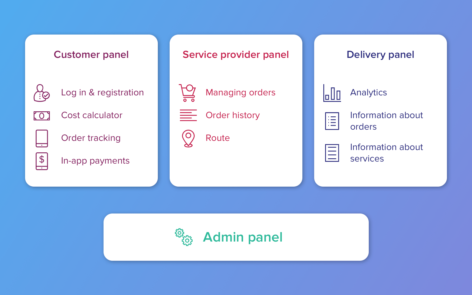 Uber for laundry app elements