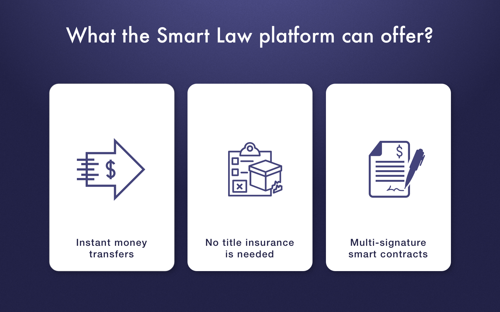What the Smart Law real estate blockchain startup can offer?