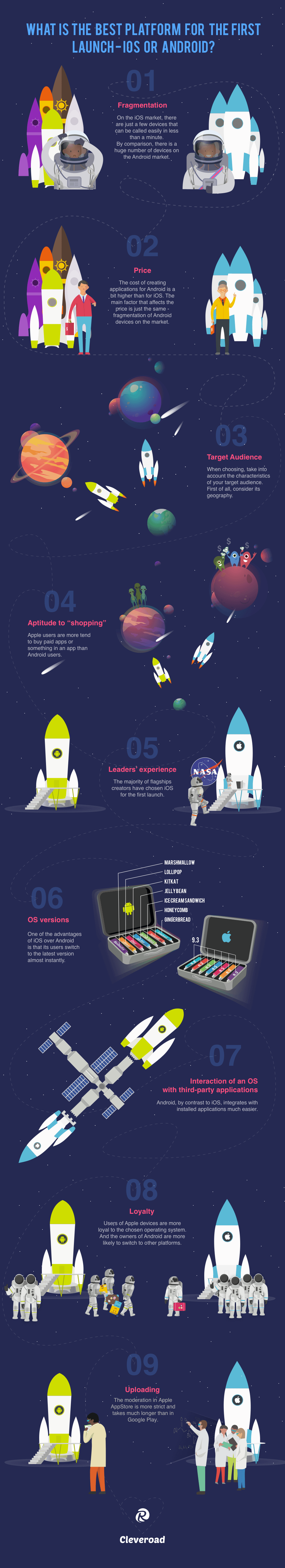 Which platform is better for the first launch ios or android infographic