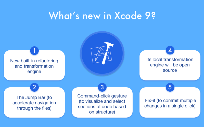 Xcode 9 new features