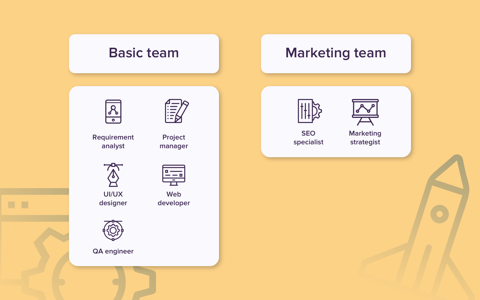 Web development team structure and marketing team
