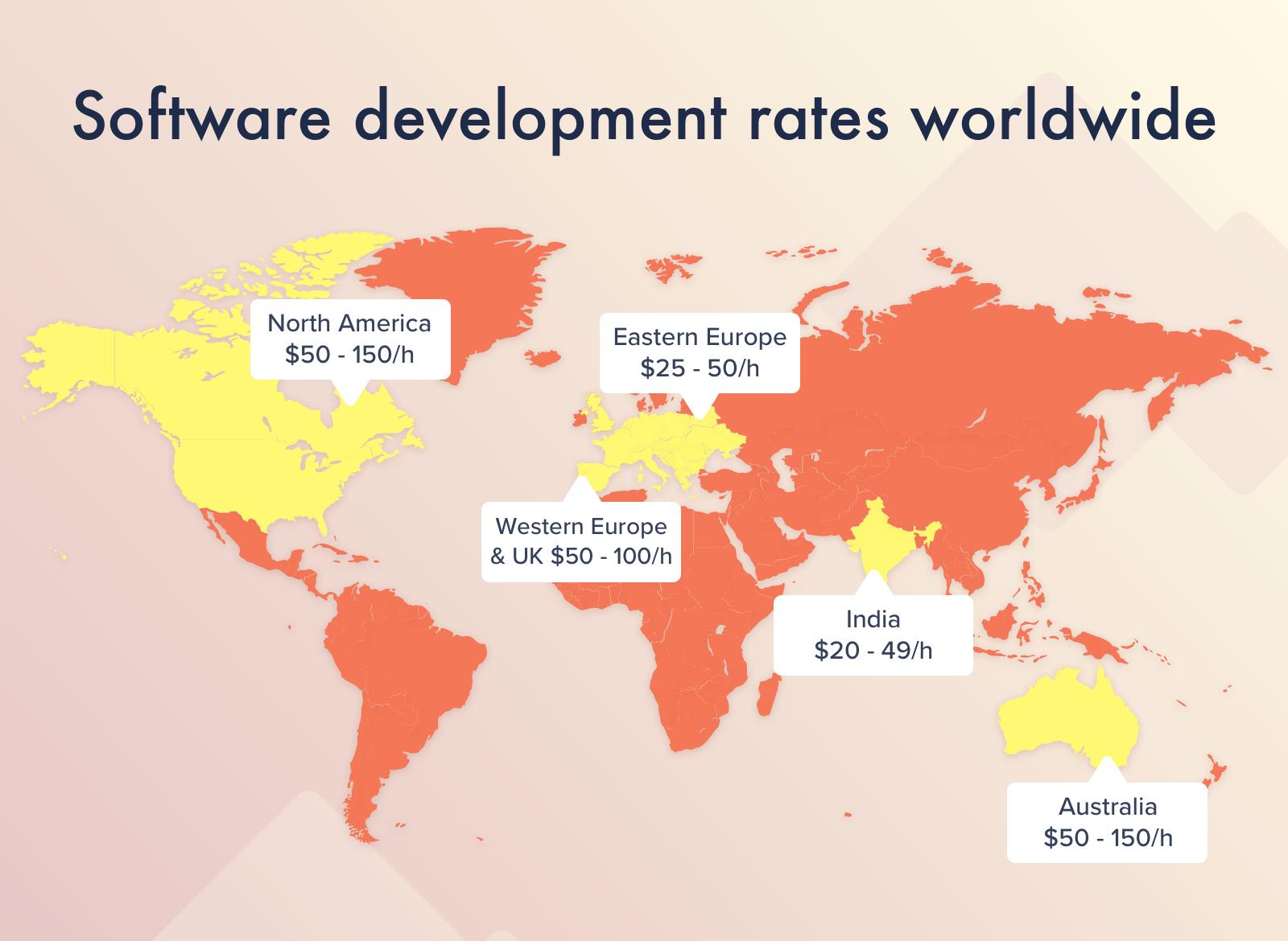 Software development rates worldwide