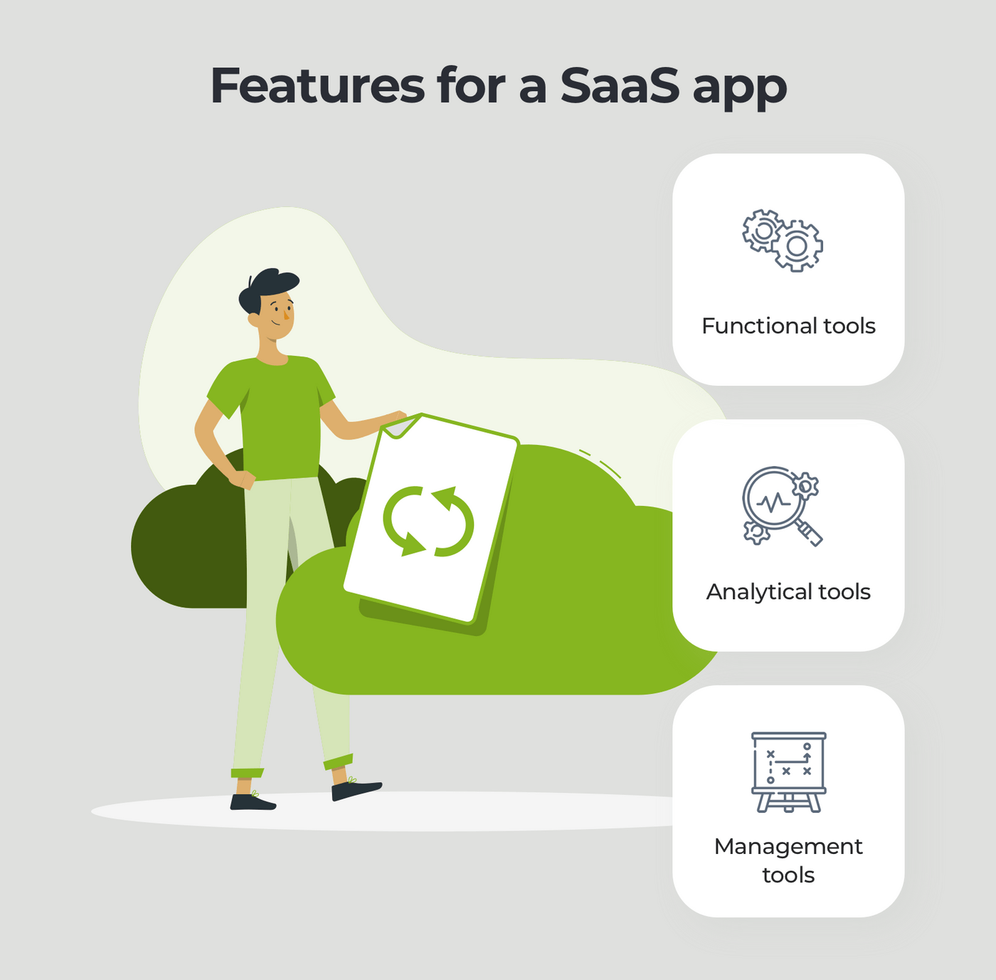 How to make a SaaS app: features to integrate