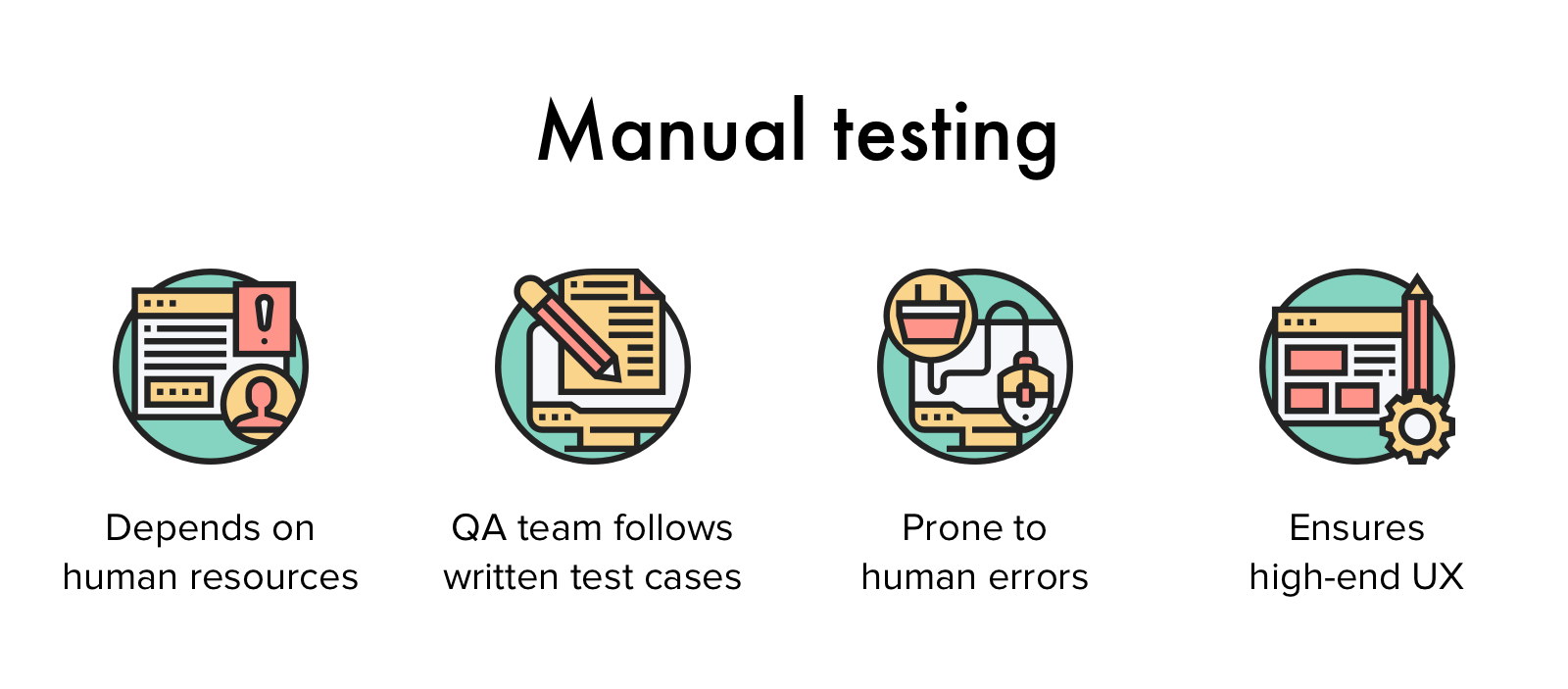 Manual testing how it works