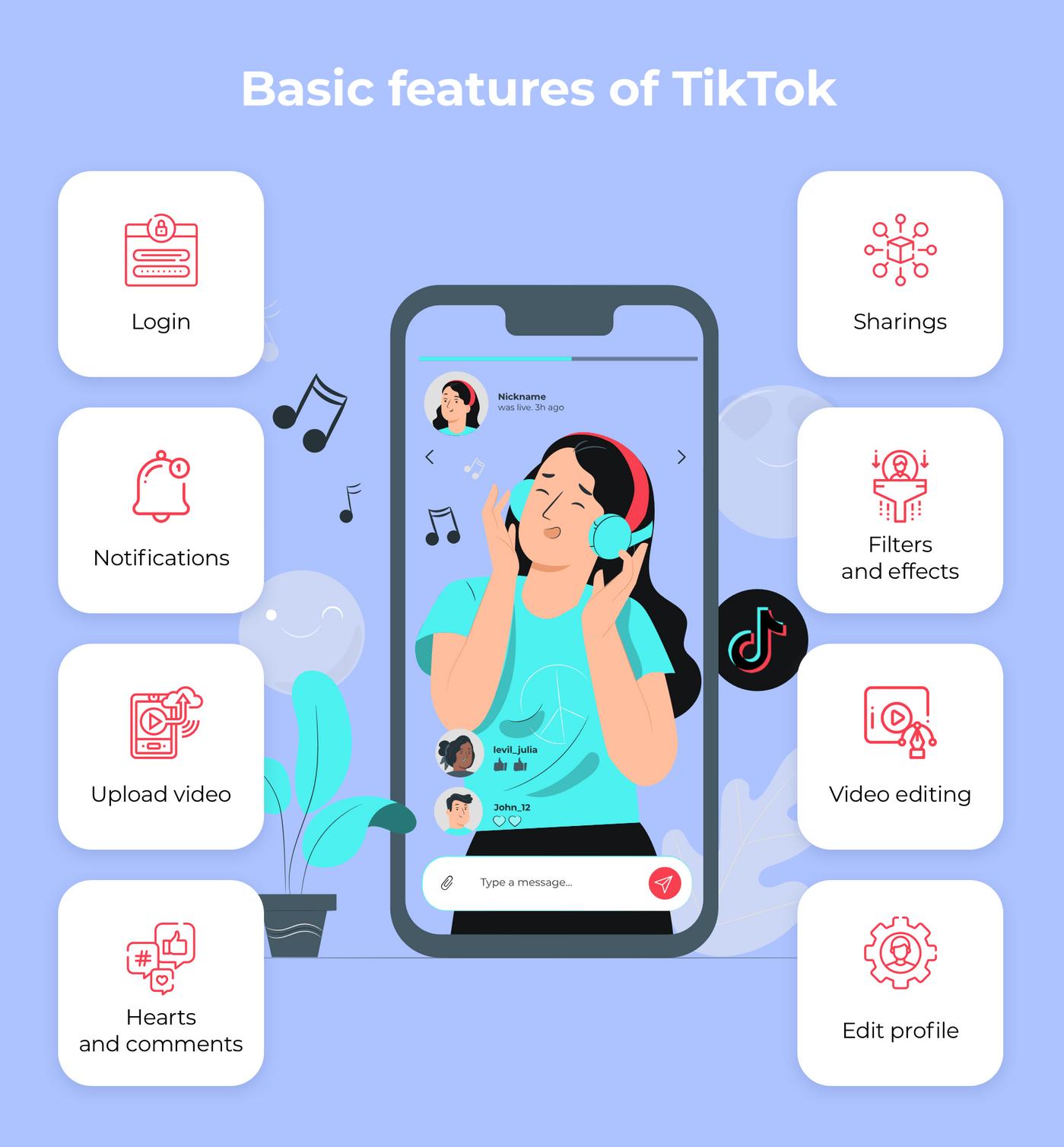 Basic features of an app like TikTok