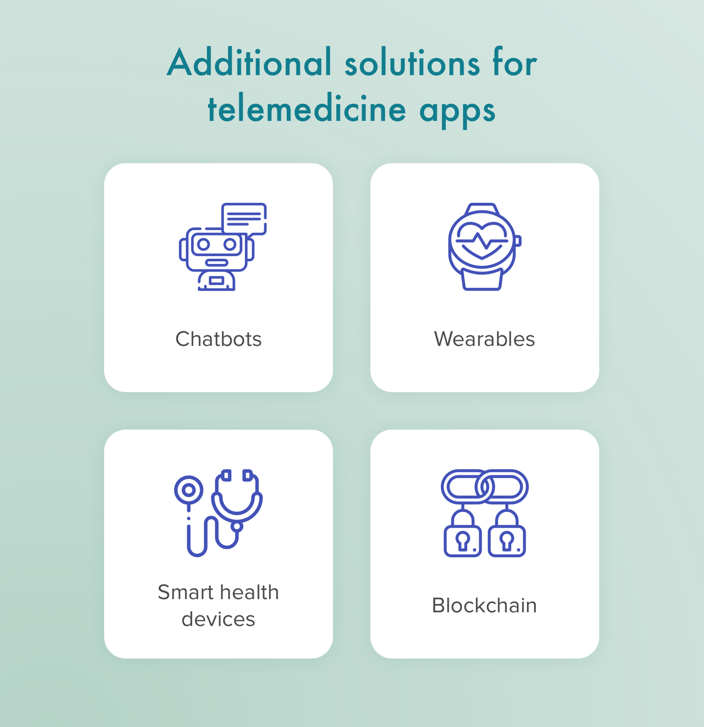 Additional solutions for telemedicine apps