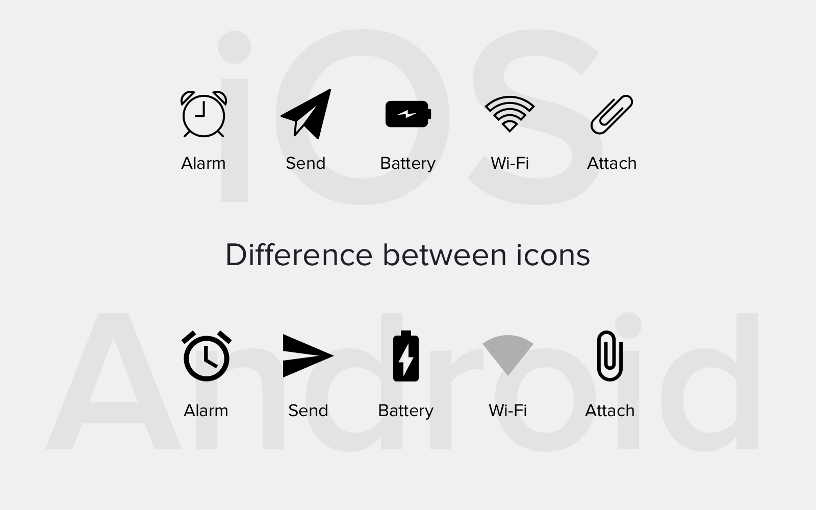 Difference between iOS and Android icons