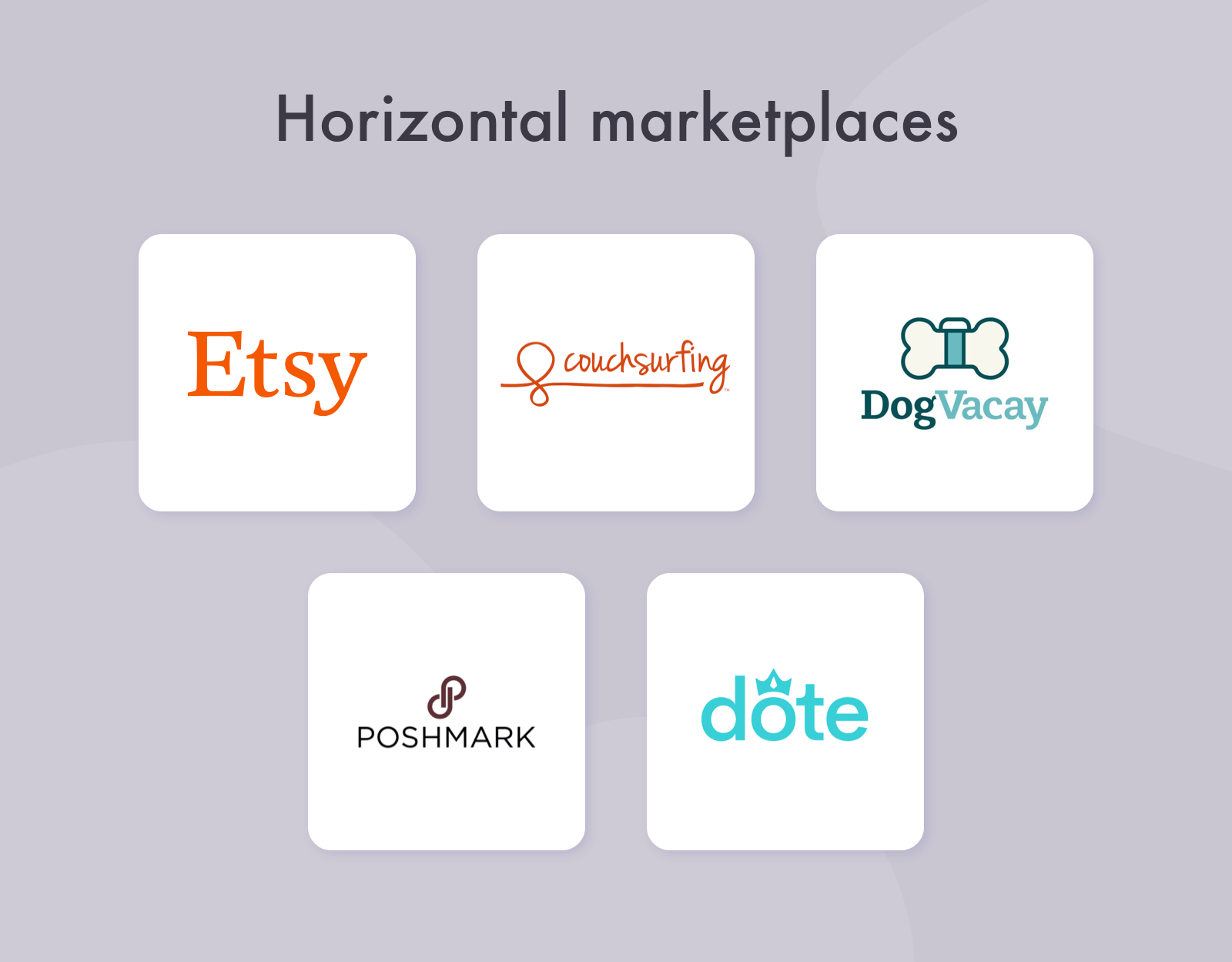 Horizontal Marketplaces