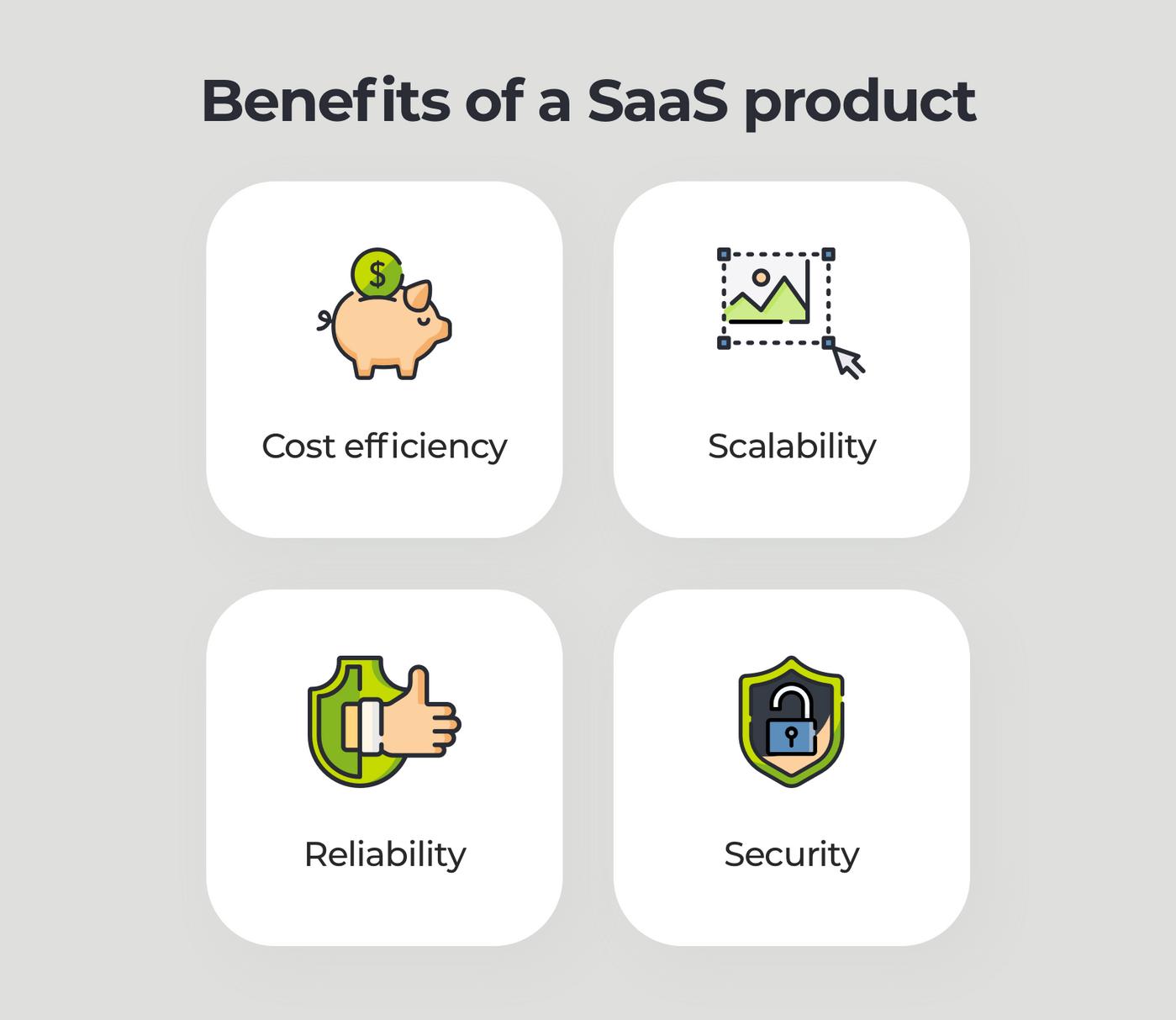 SaaS app benefits