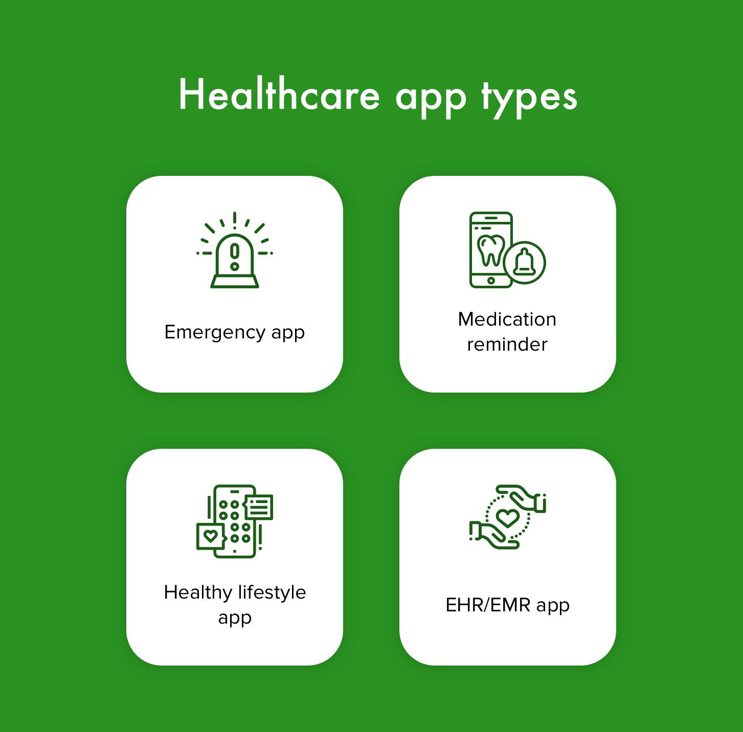 app development for healthcare