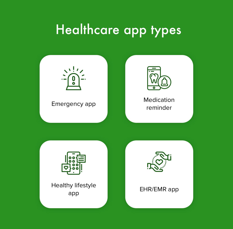 app development for healthcare