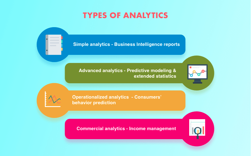 Types of advanced data analytics