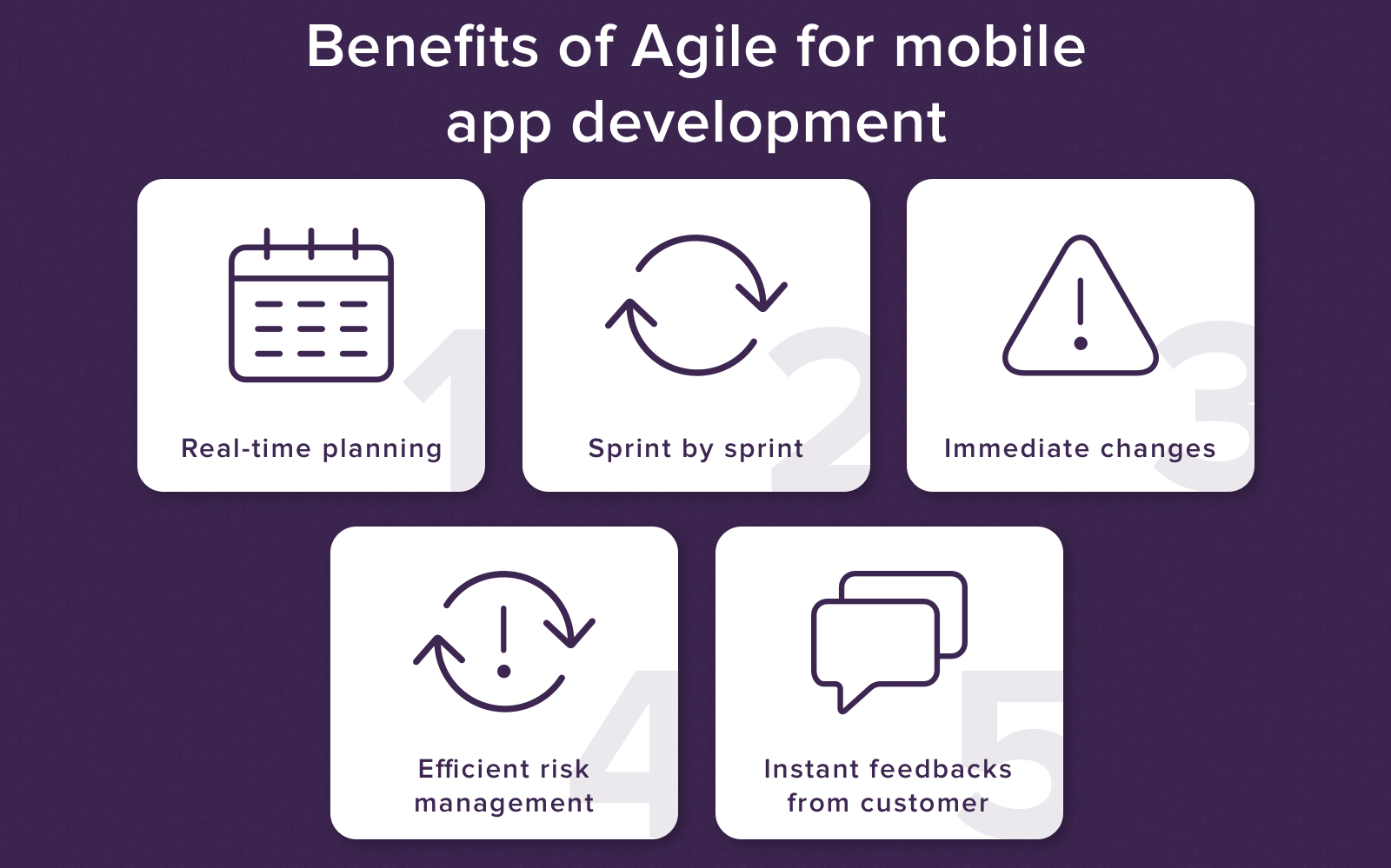 why agile is important