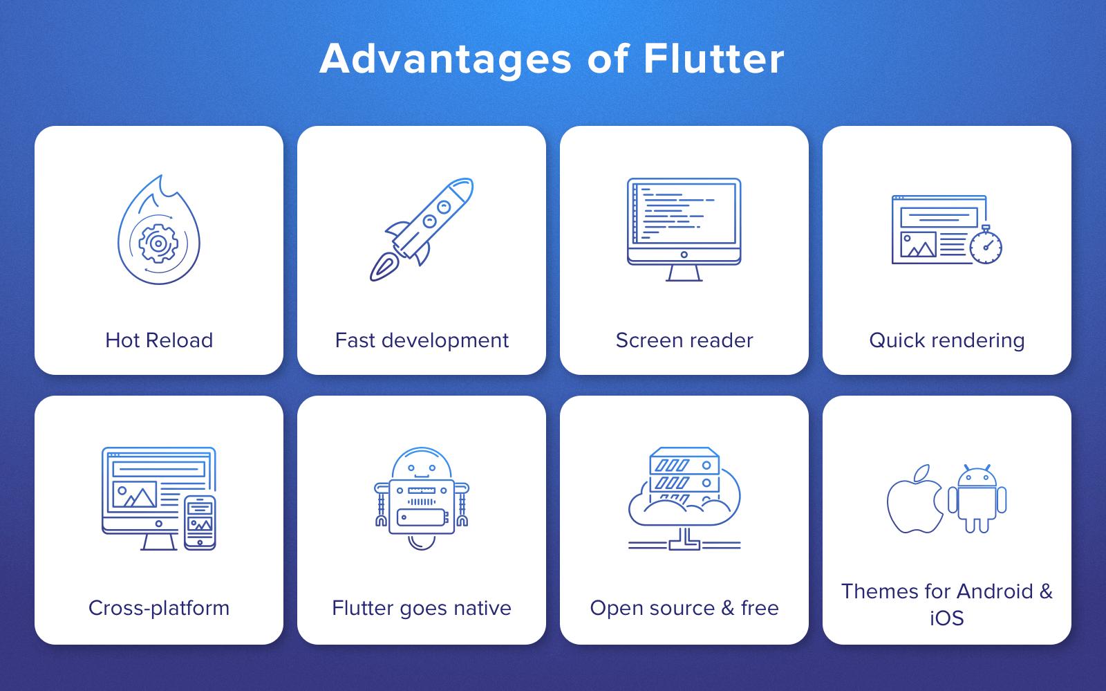 Flutter UI Framework: Progressive Tool To Create Native Apps