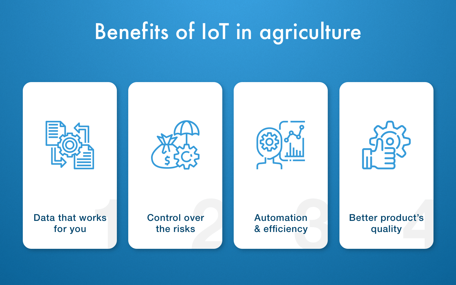 Advantages of modern technology in agriculture