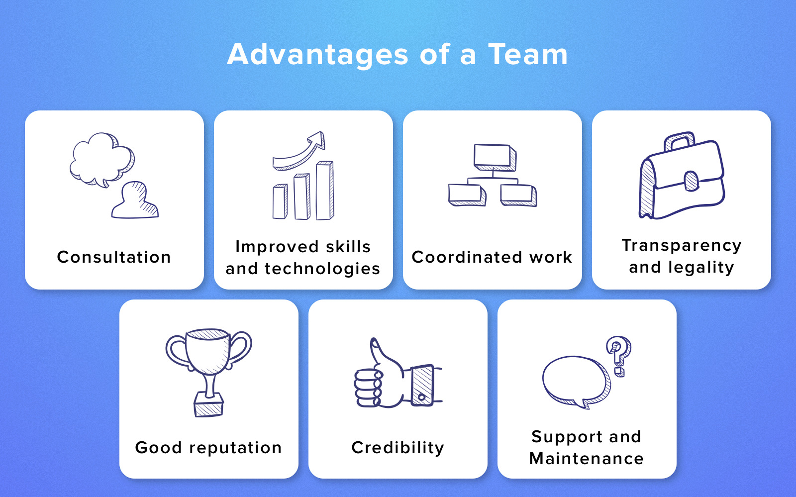 hire a team of developers - advantages