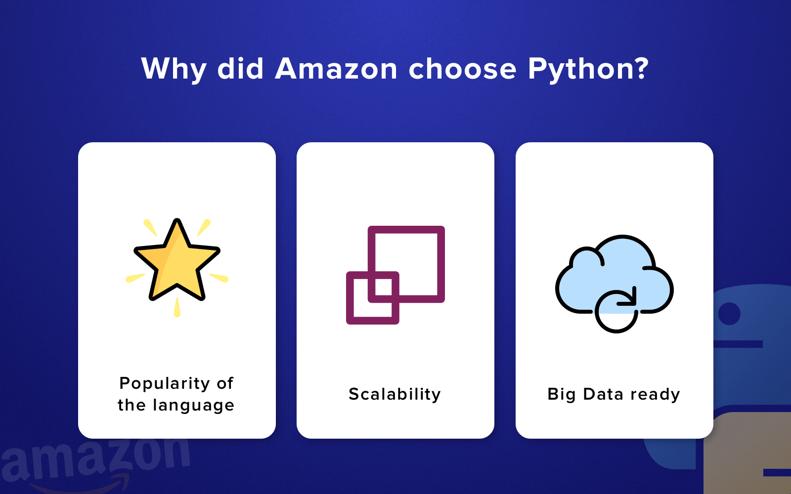 Advantages of Python: Why did Amazon choose it