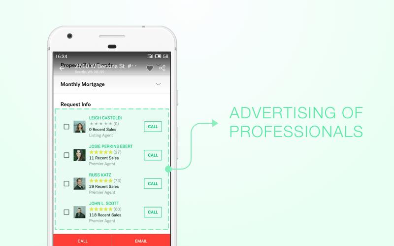 Trulia mobile app: monetization model