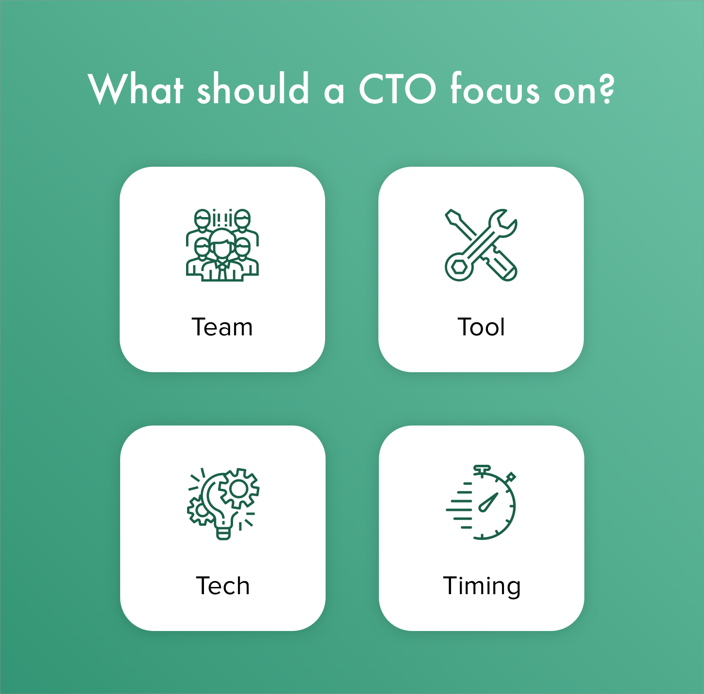 What a CTO should be focus on