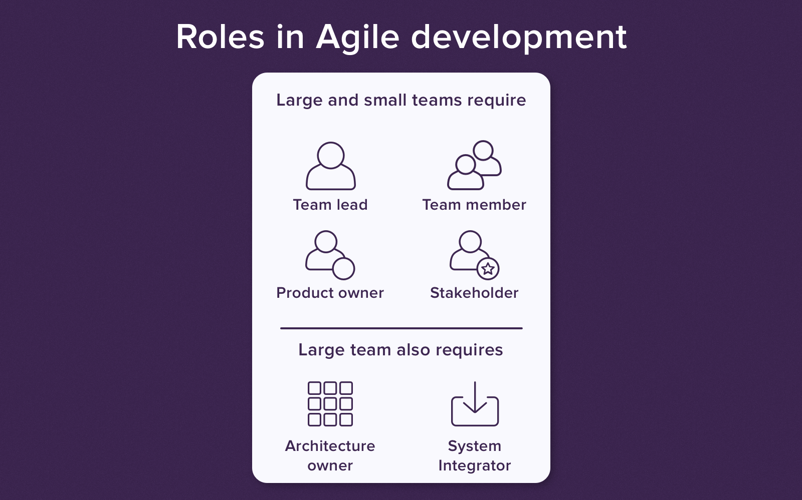 agile development team roles