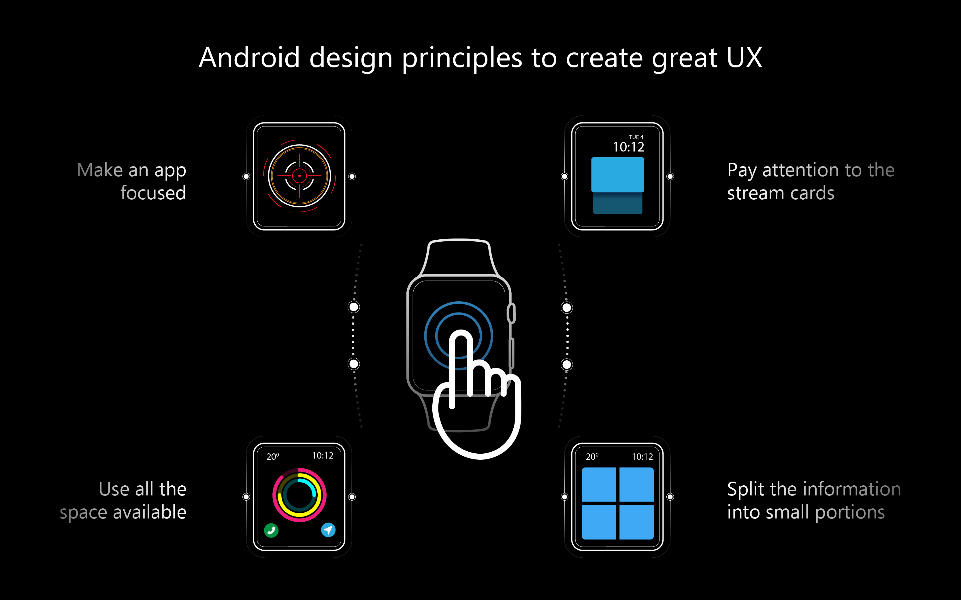 build android wear app
