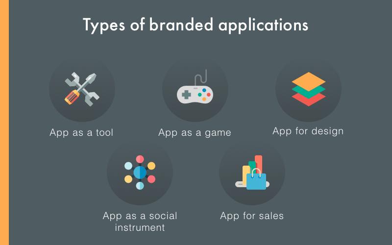 personal branding app