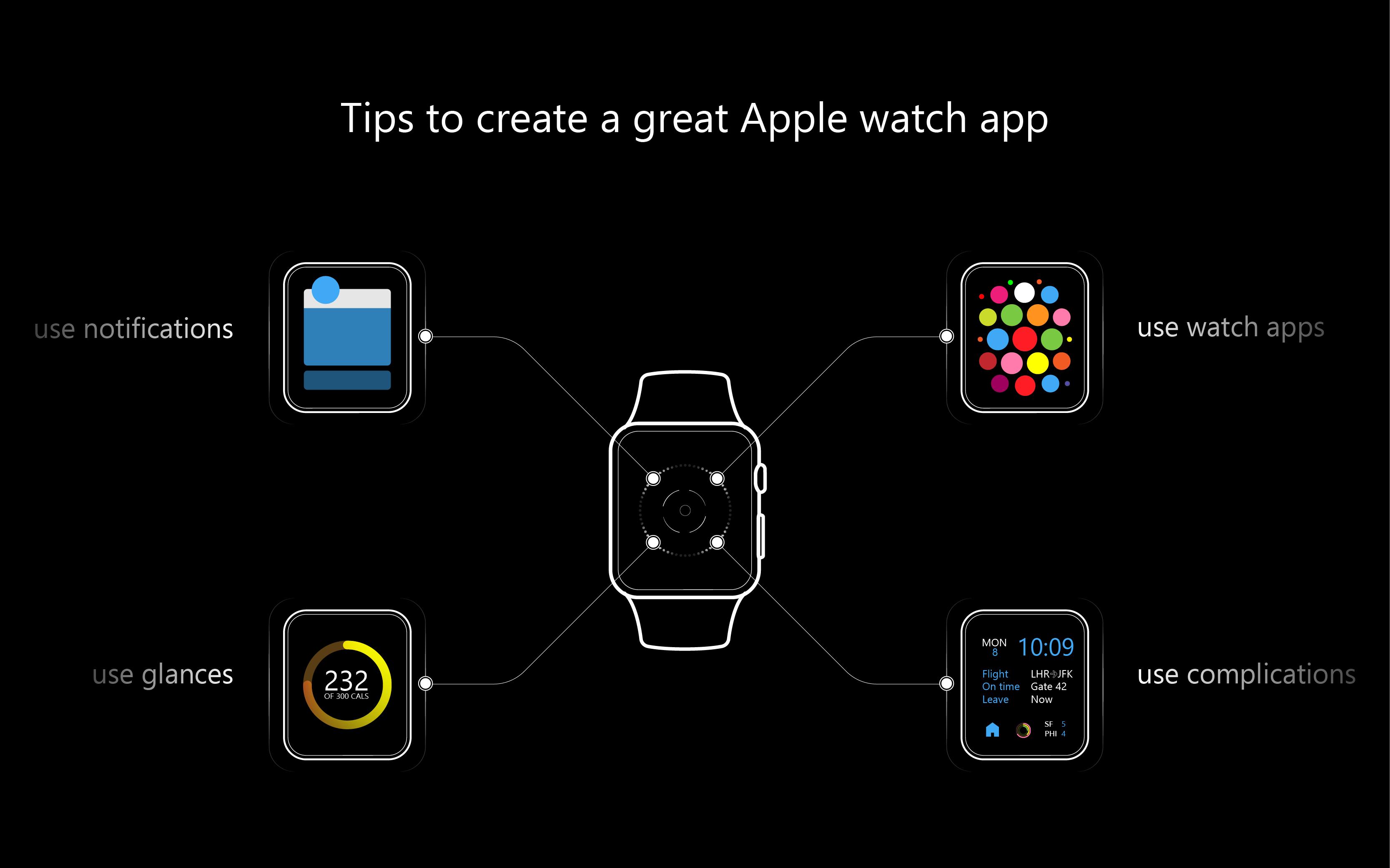 develop apple watch app