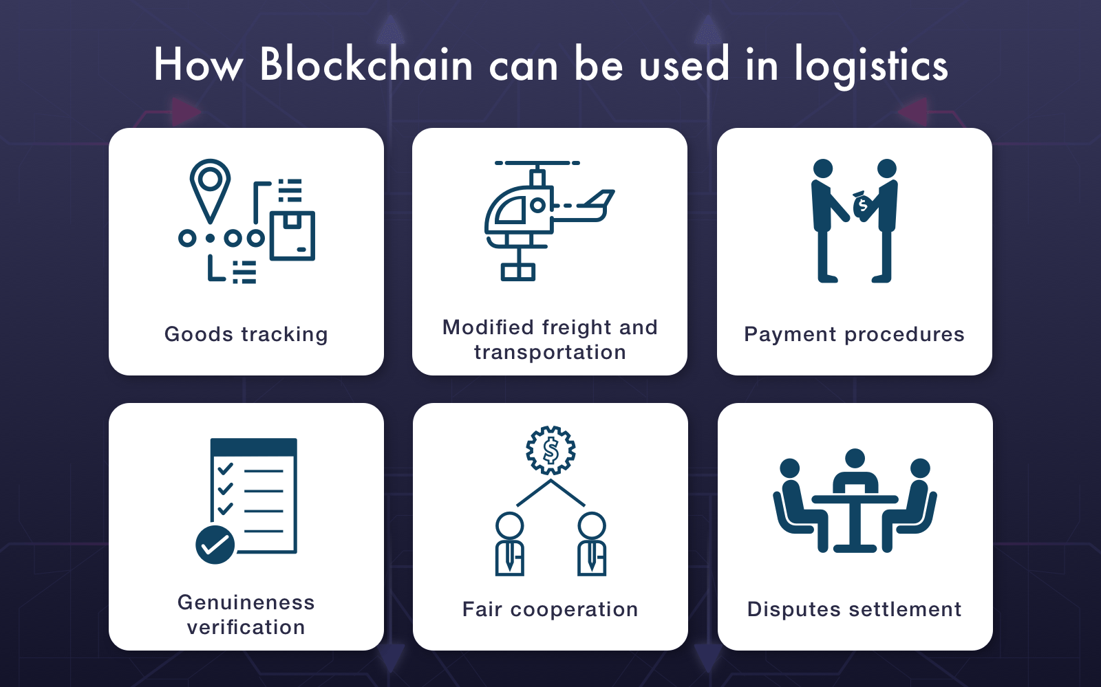 blockchain supply chain use cases