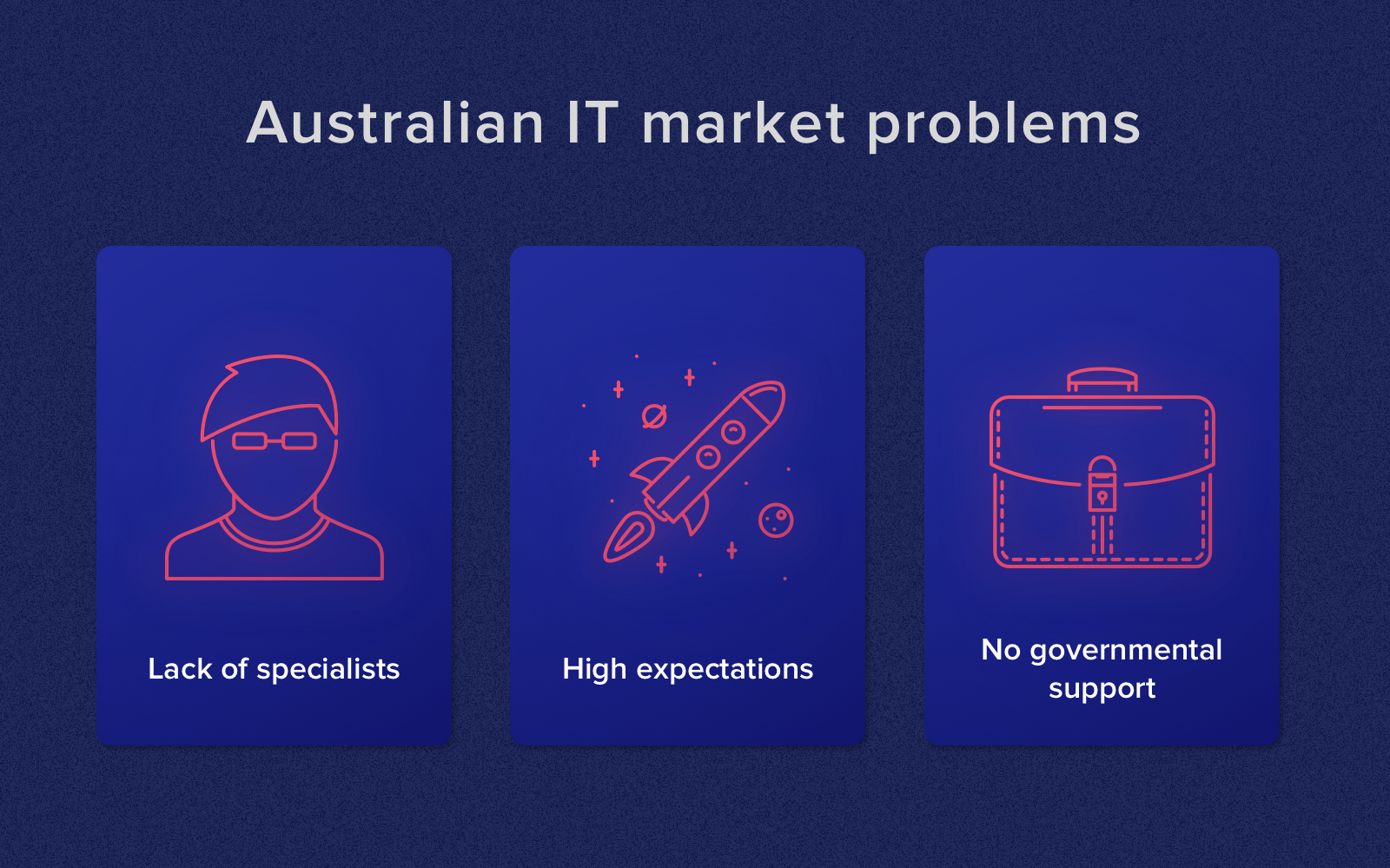outsourcing australia statistics