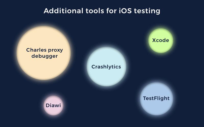 ios unit testing framework