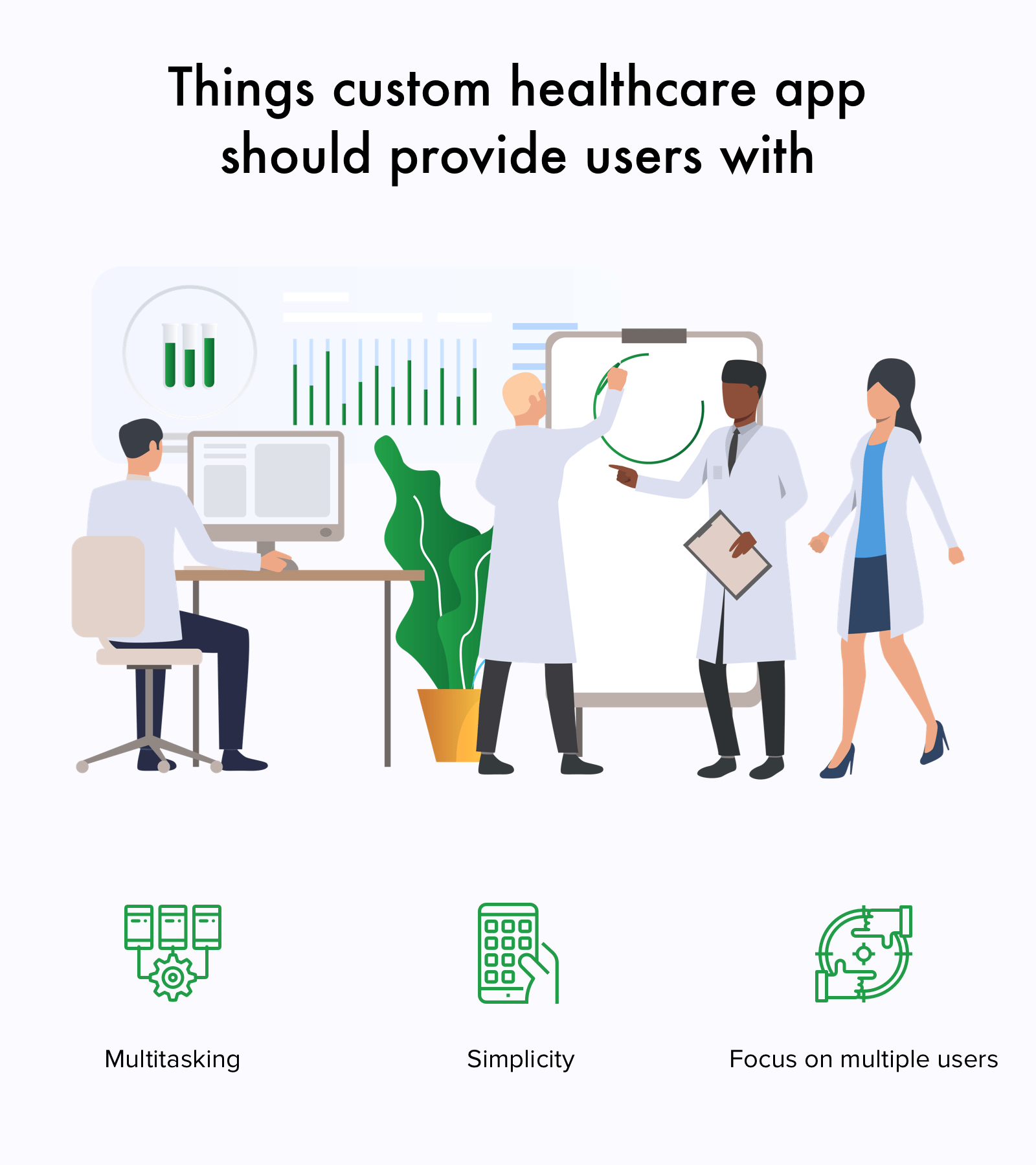 Custom healthcare apps capabilities