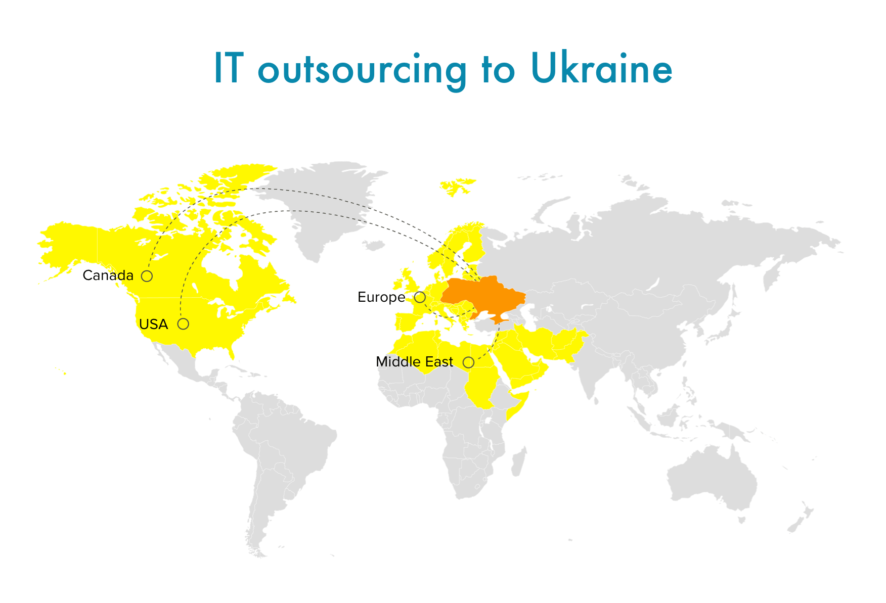 it outsourcing ukraine