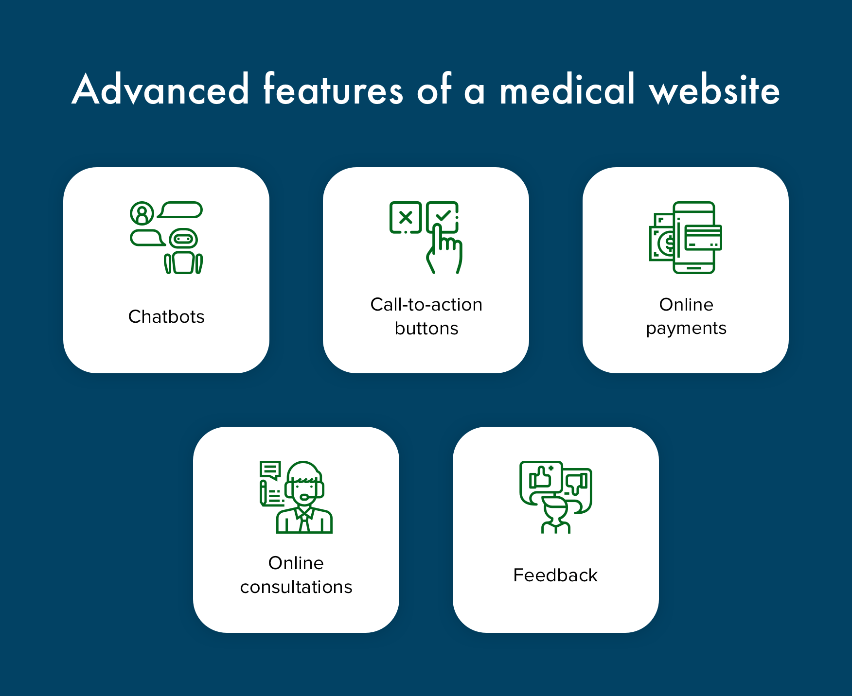 Medical website development: Advanced features