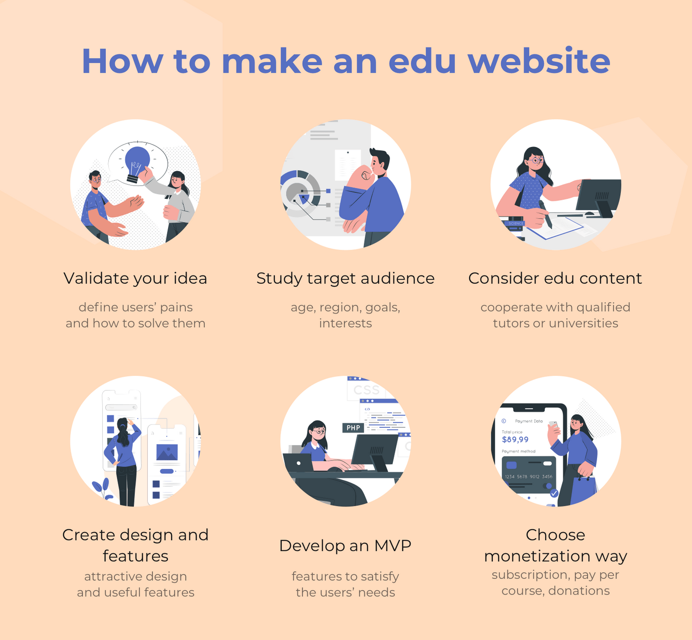How to make an educational website