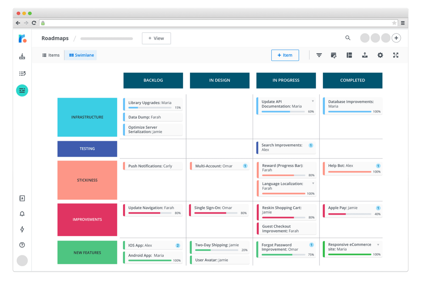 High-level template for creating product roadmaps by Roadmunk