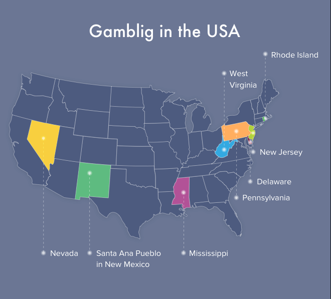 Get a gambling license in the USA