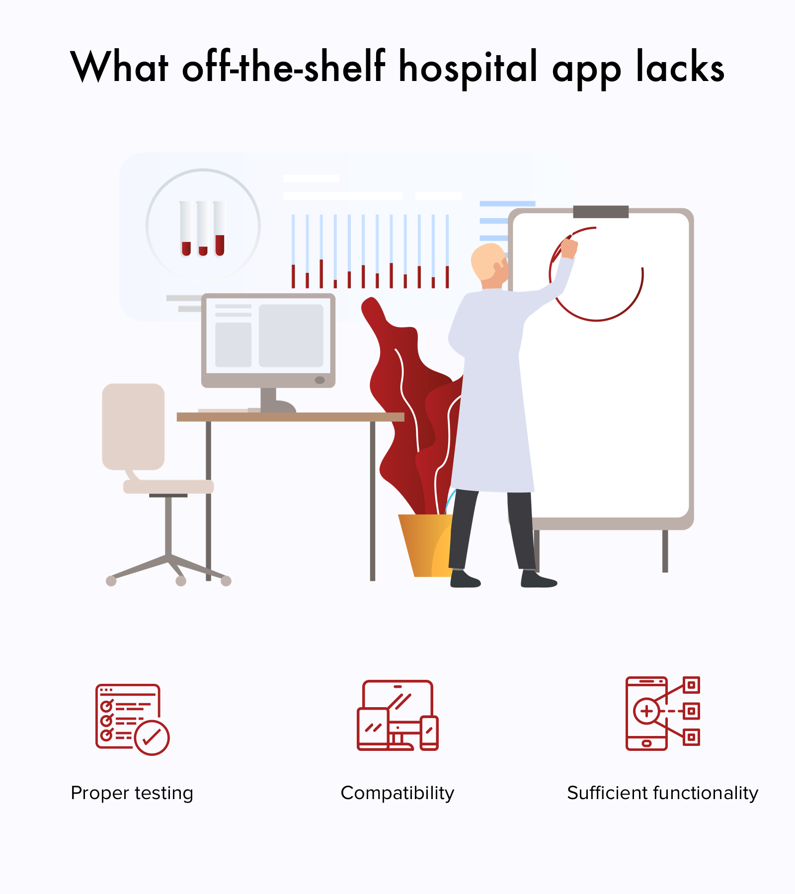 off-the-shelf healthcare app disadvantages