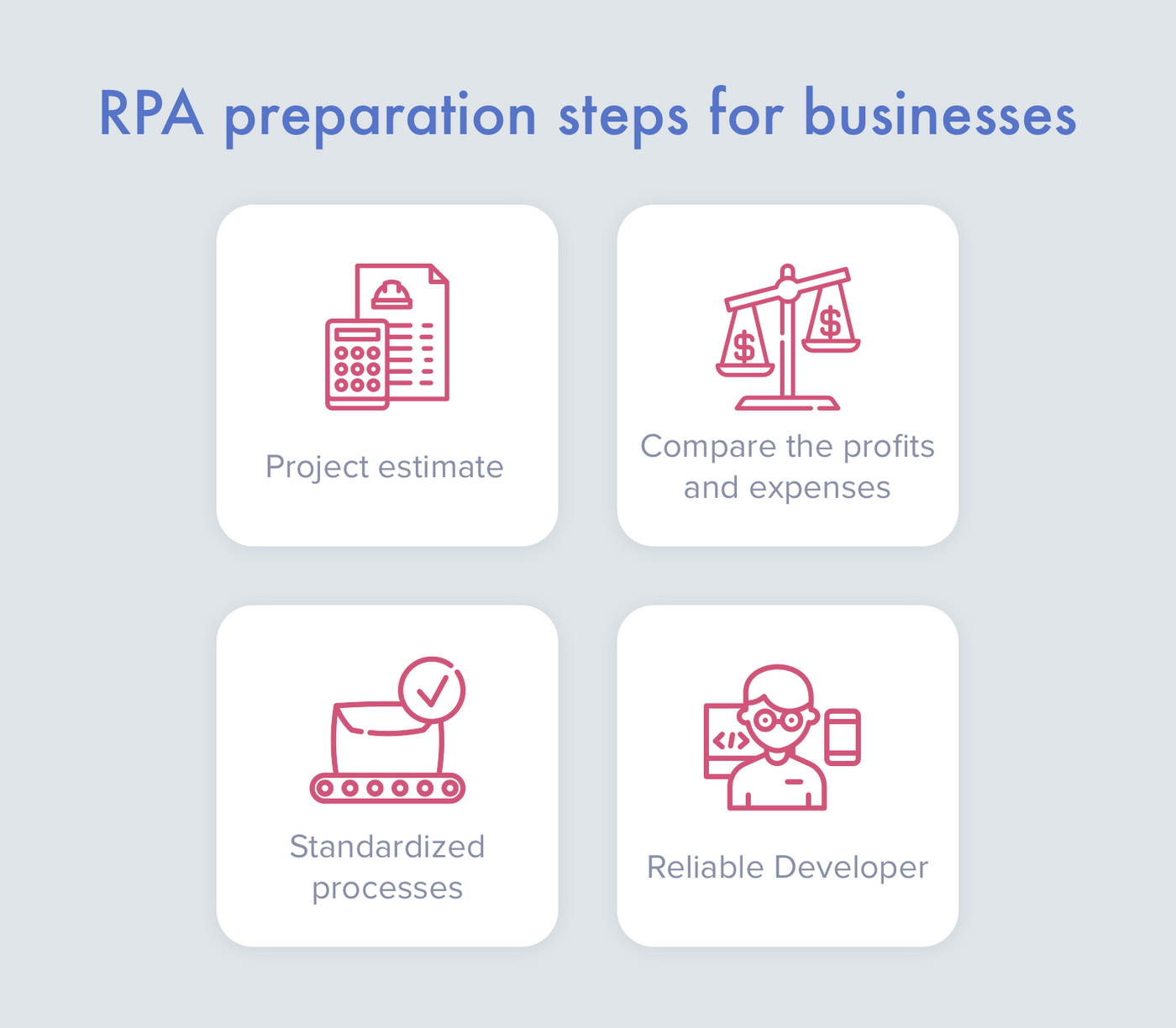 How to adopt RPA?