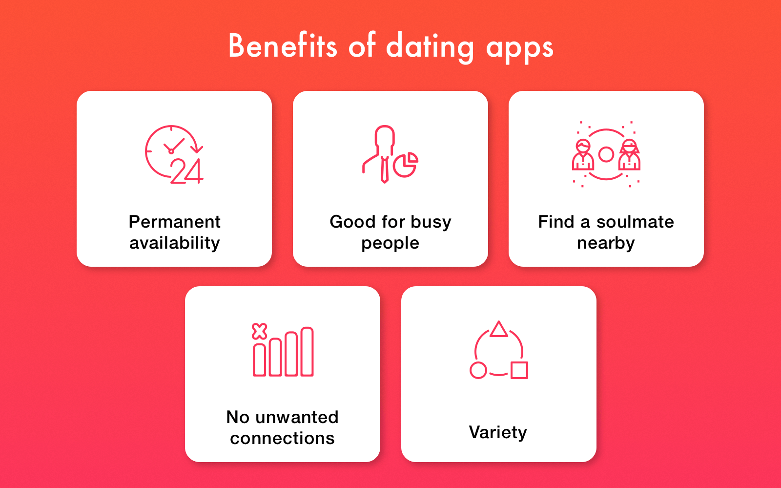 how to develop a dating app