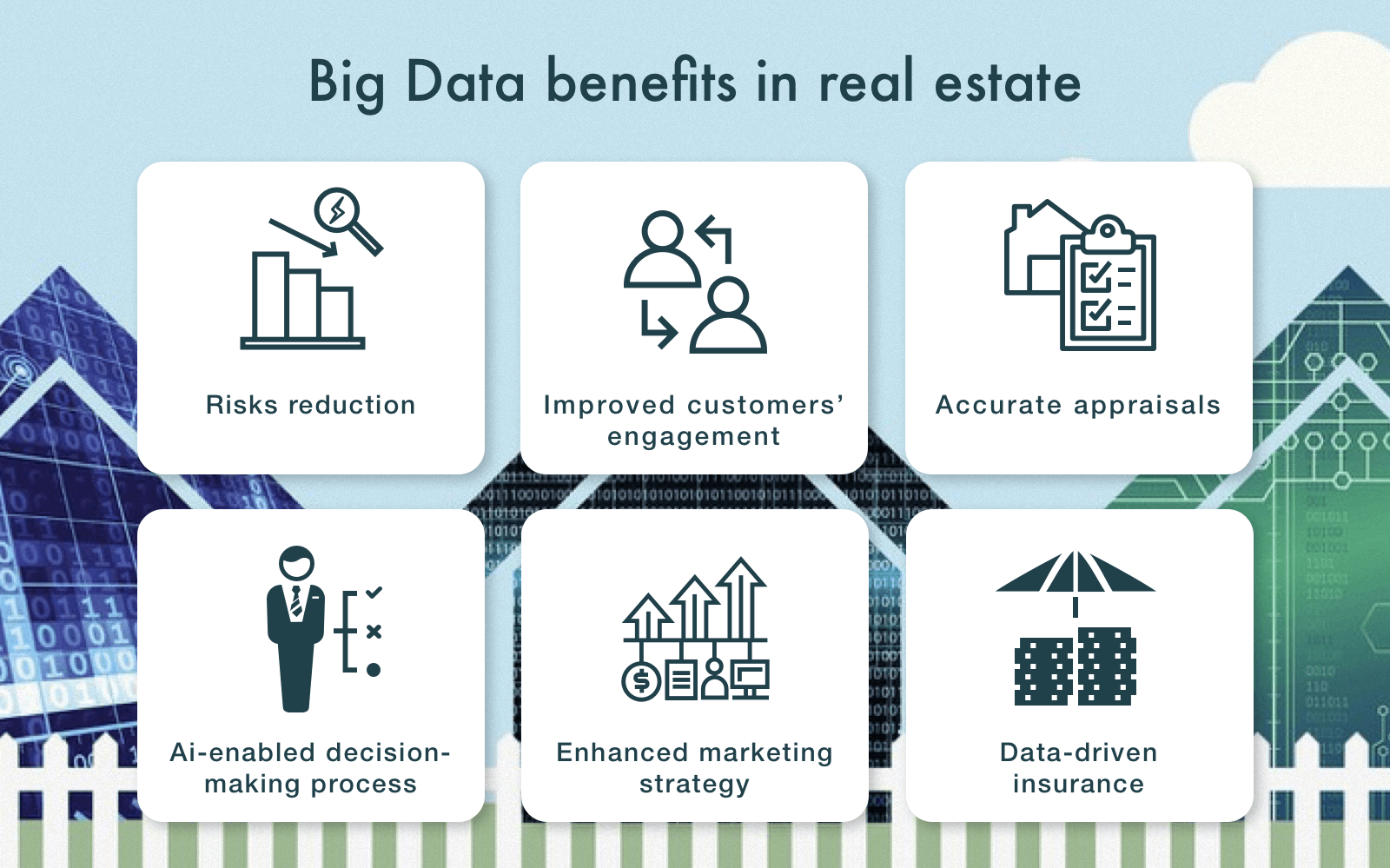 big data benefits in read estate