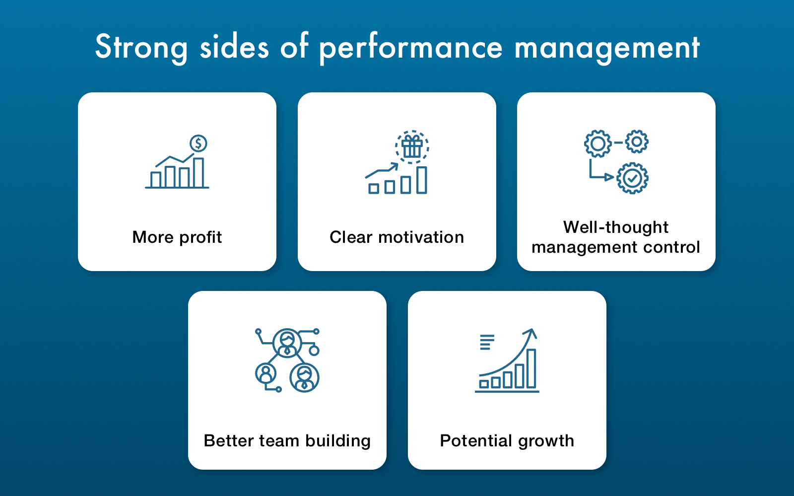 how to use performance management
