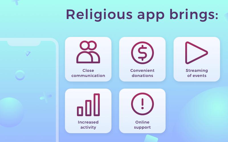 Advantages custom church applications bring