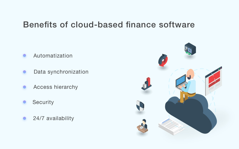Advantages of cloud-based software