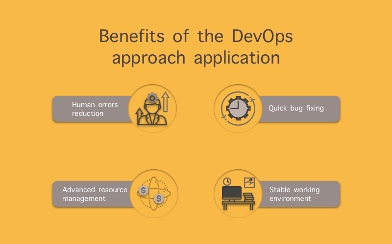 benefits of devops automation